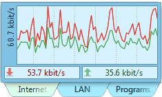 DU Meter full screenshot
